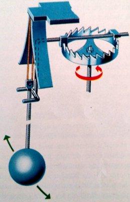 Reloj mecánico de péndulo